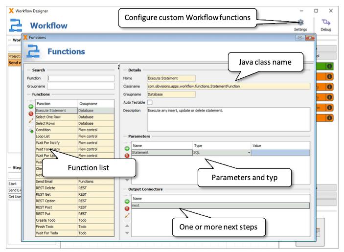 Custom workflow functions